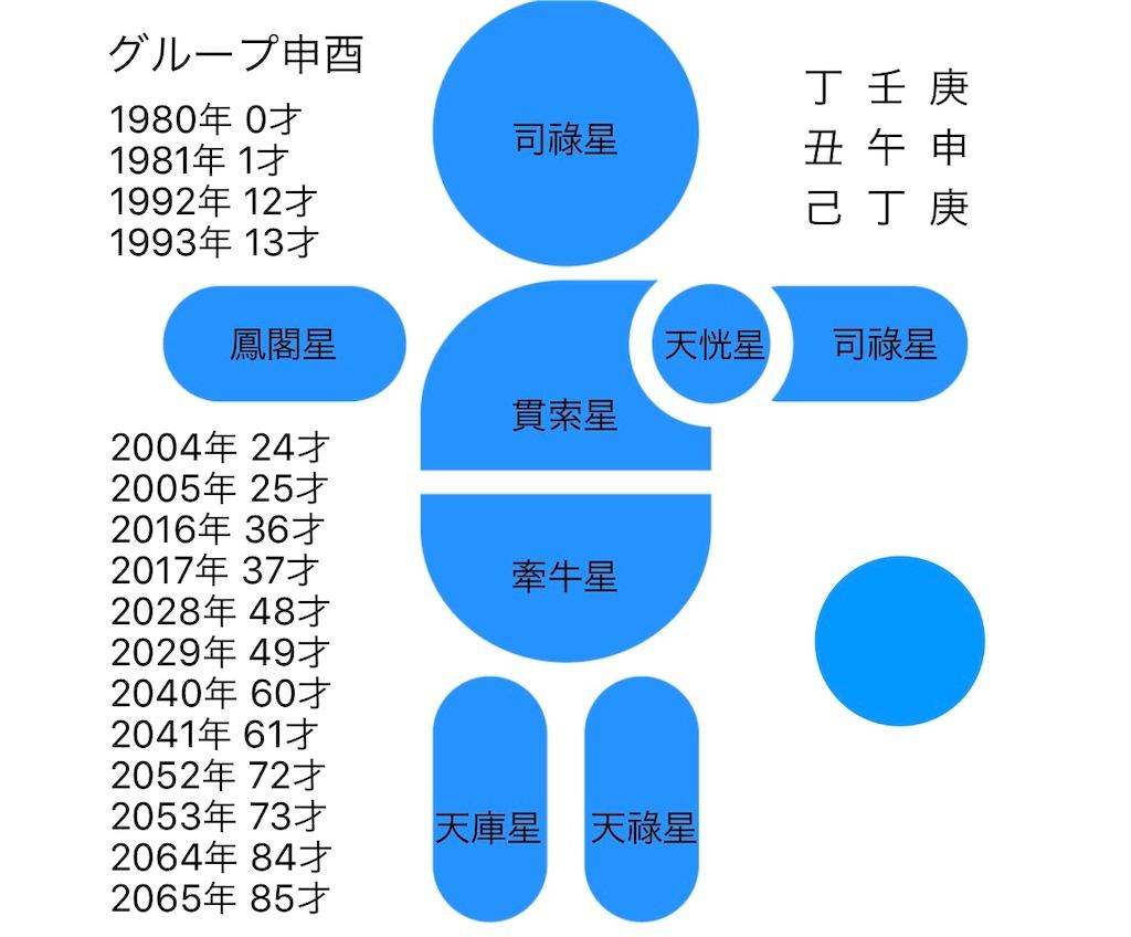 f:id:kinugyokutoan:20190105190428j:image