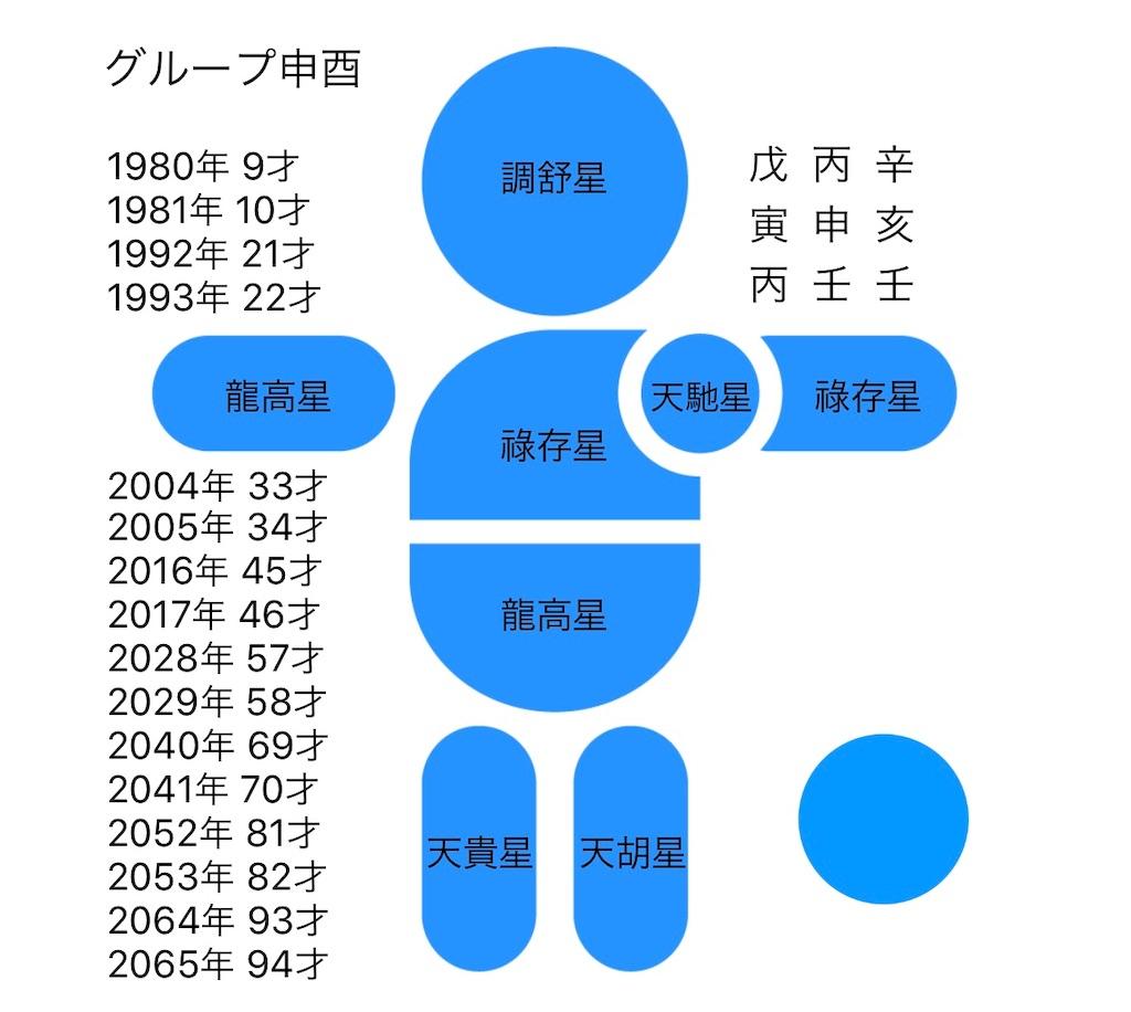 f:id:kinugyokutoan:20190202171248j:image