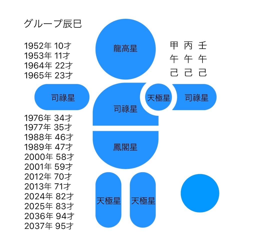 f:id:kinugyokutoan:20190730123245j:image