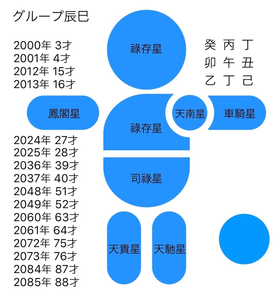 f:id:kinugyokutoan:20200115200926j:image