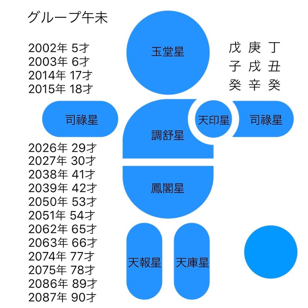 f:id:kinugyokutoan:20200115200937j:image