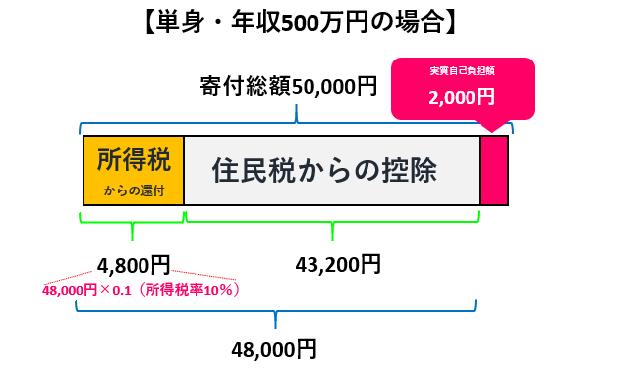 f:id:kinuse:20200419223810p:plain