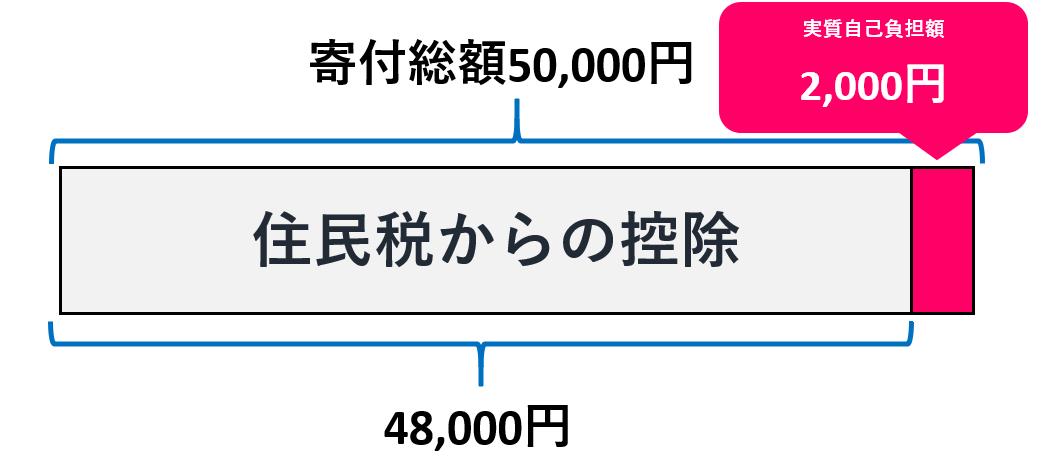 f:id:kinuse:20200422005718p:plain