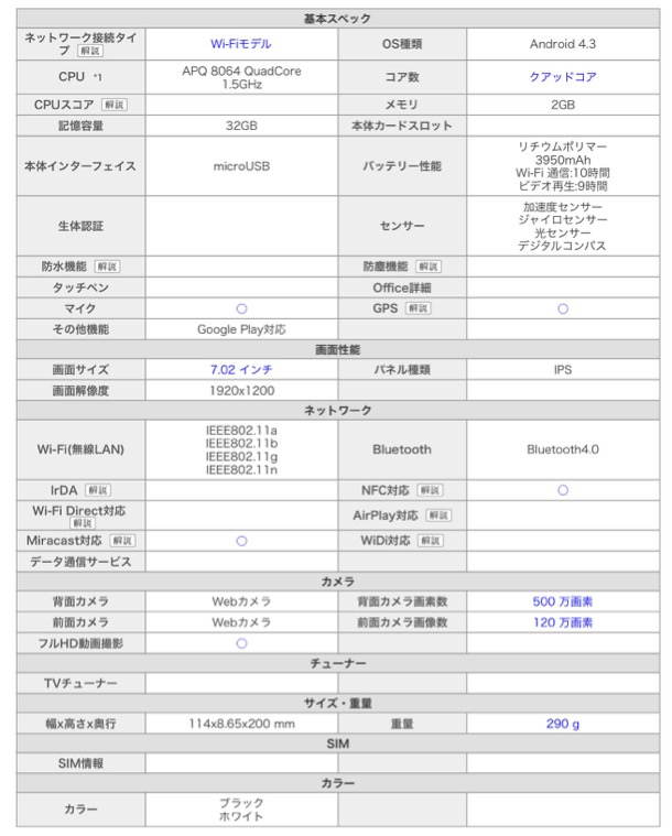 f:id:kinutomo0302:20180412090121j:plain