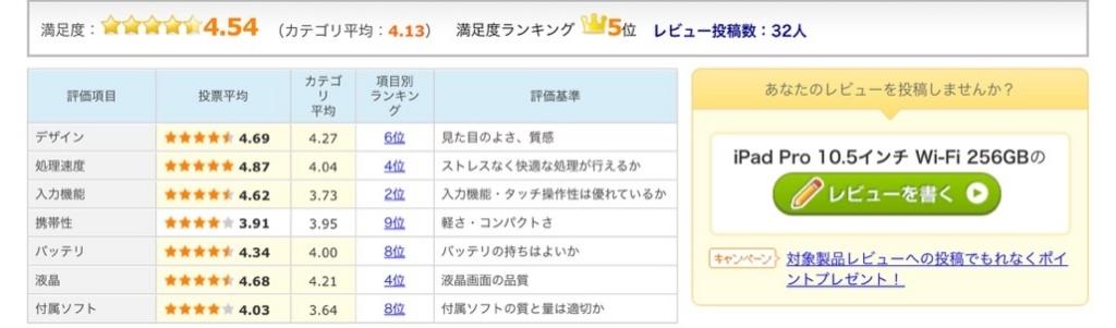 f:id:kinutomo0302:20180412090400j:plain