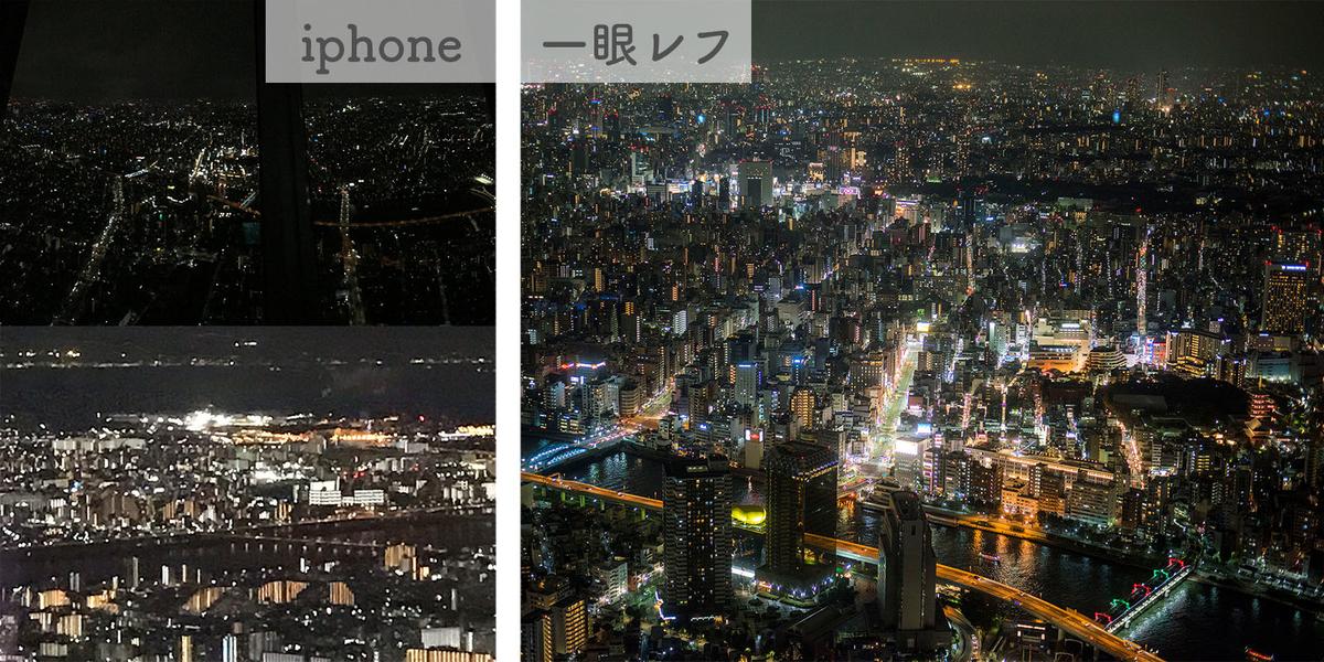 f:id:kinuyahiro:20190615012550j:plain