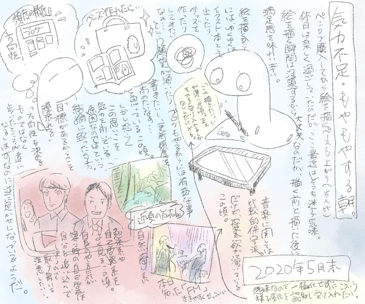 f:id:kinuyahiro:20200525220657j:plain