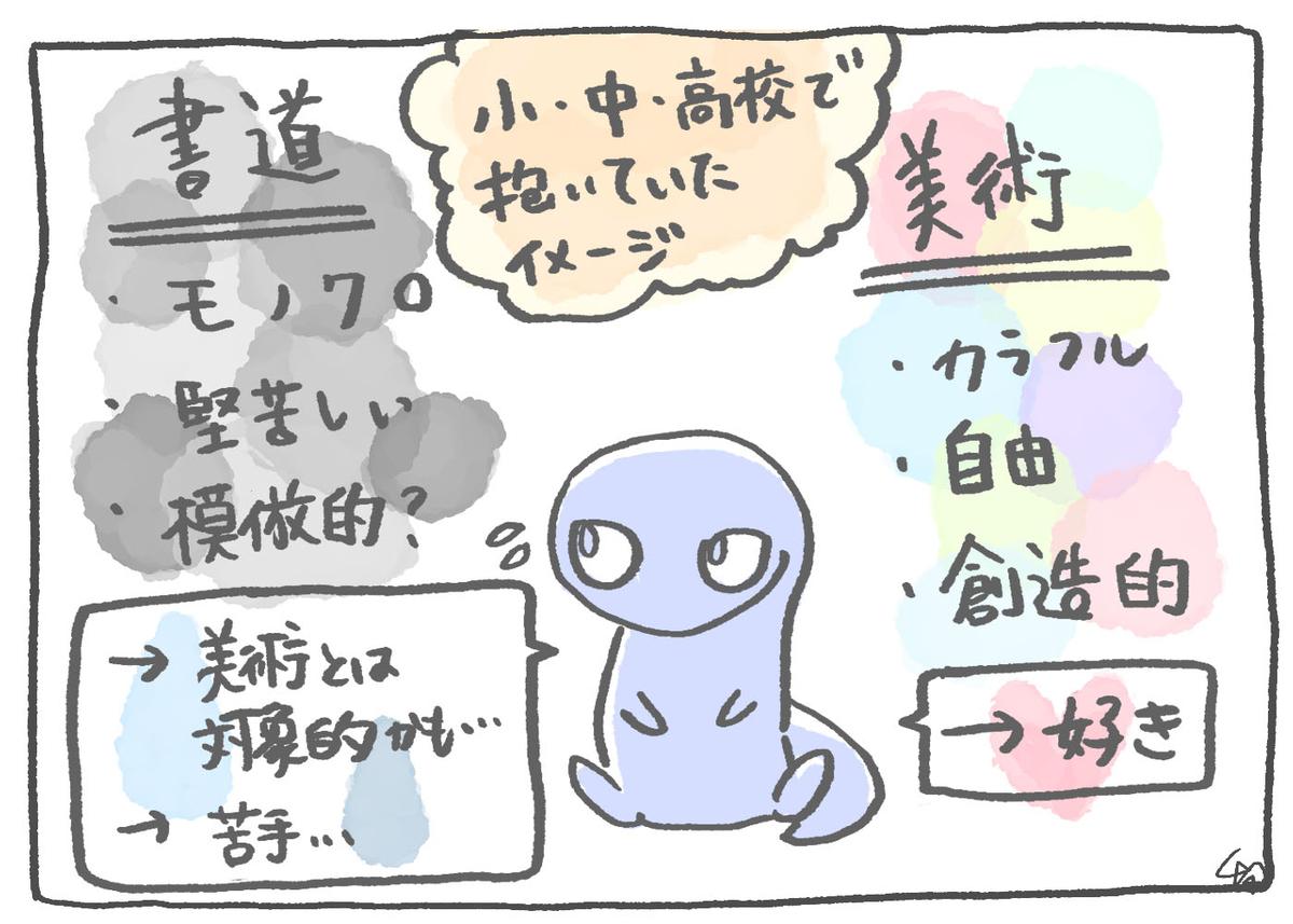 f:id:kinuyahiro:20200603223647j:plain