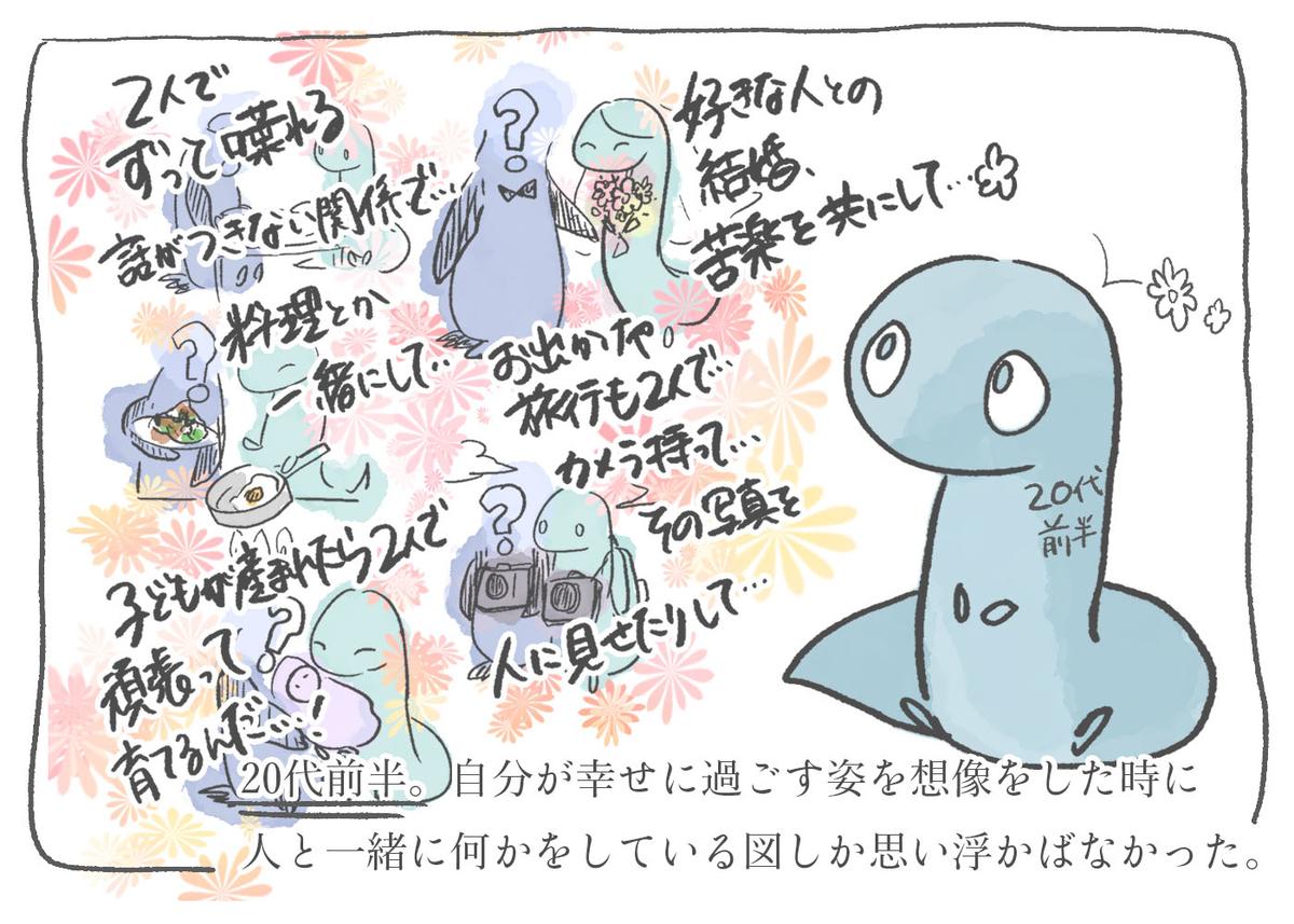 f:id:kinuyahiro:20200603224113j:plain