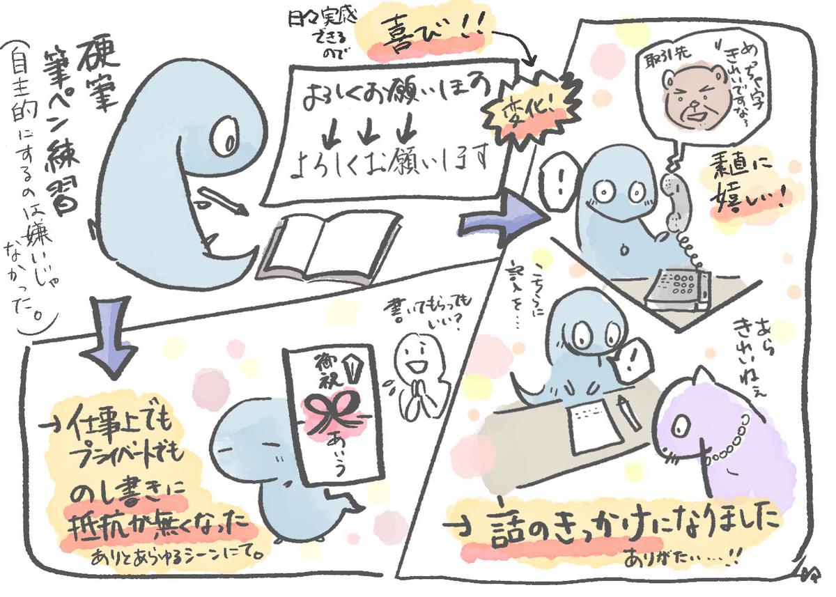 f:id:kinuyahiro:20200604002551j:plain