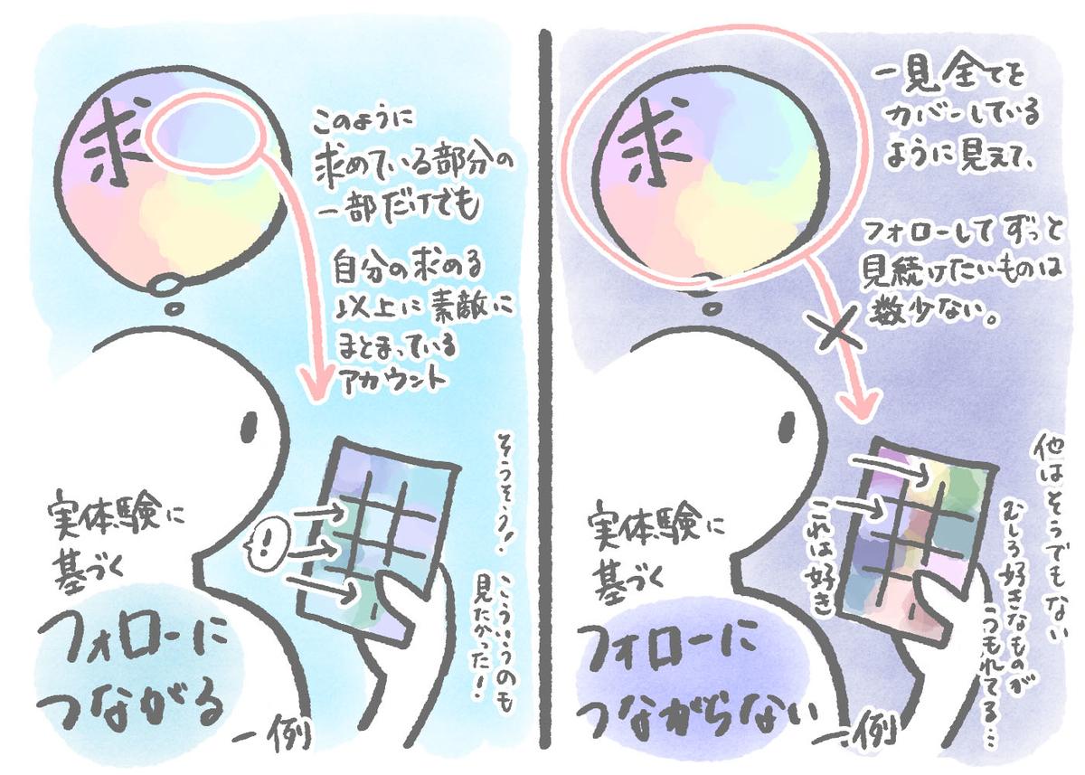 f:id:kinuyahiro:20200702165952j:plain