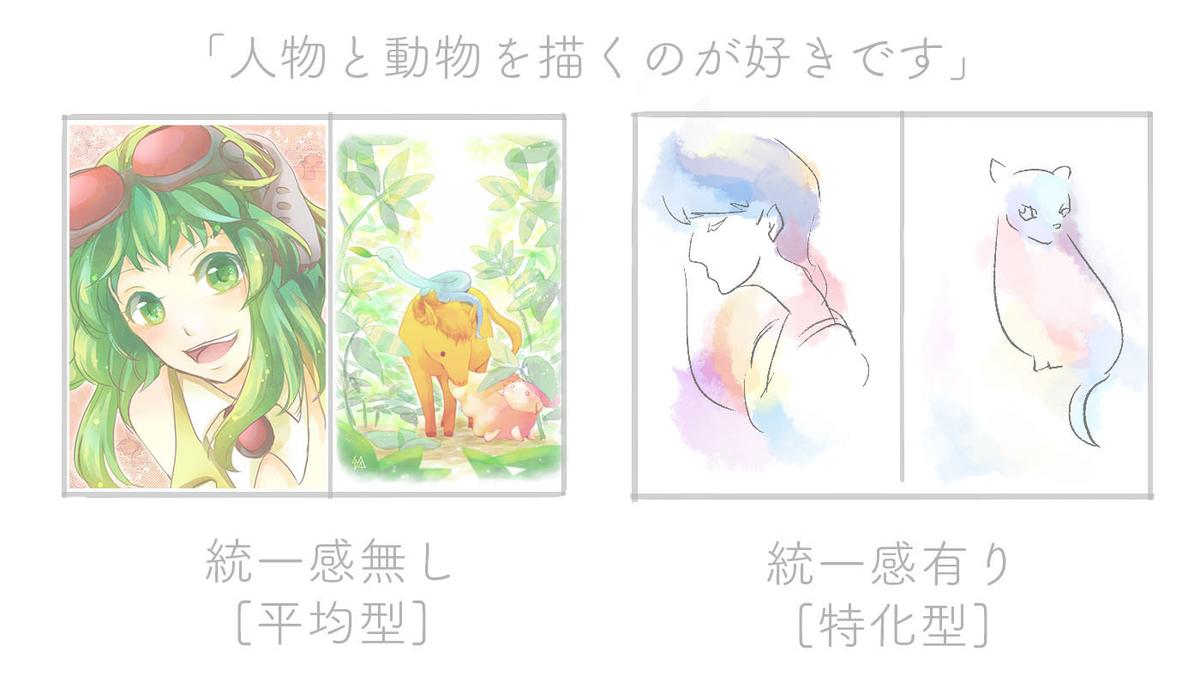 f:id:kinuyahiro:20200702202144j:plain