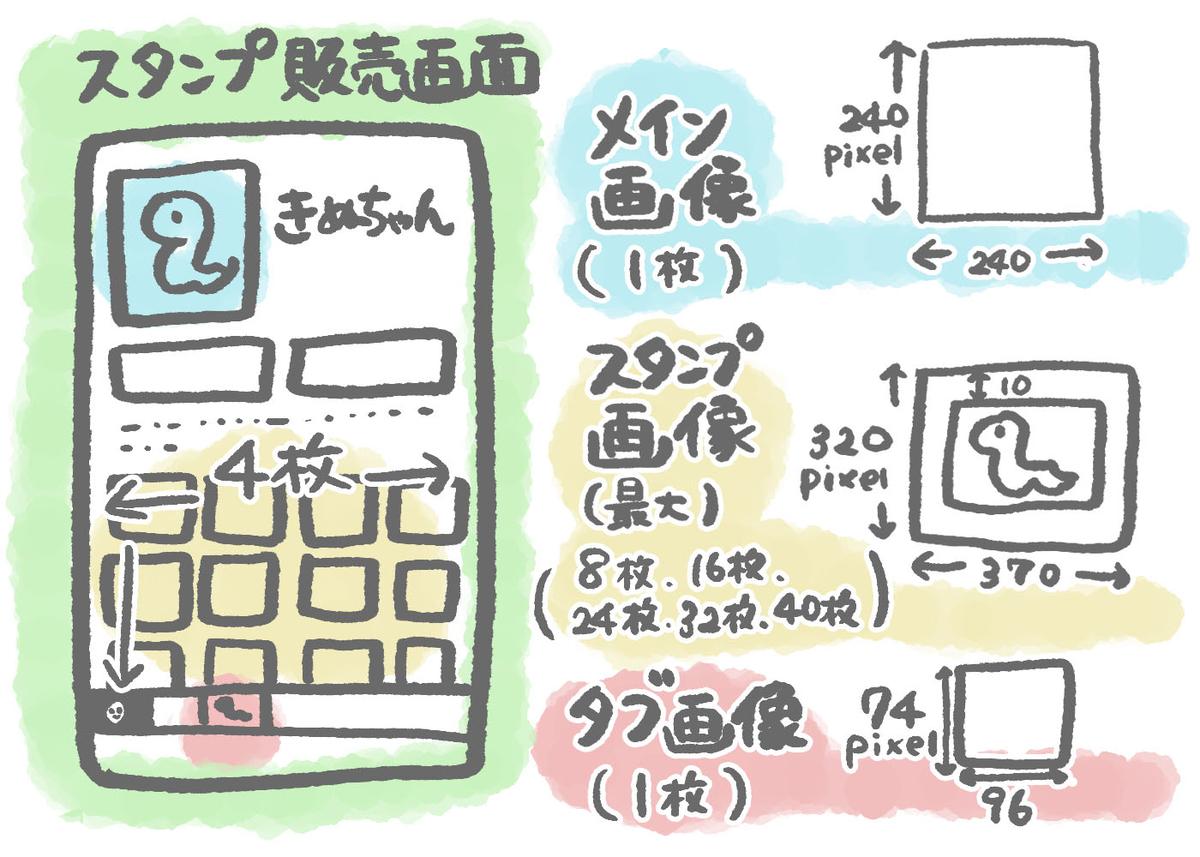 f:id:kinuyahiro:20200720221957j:plain