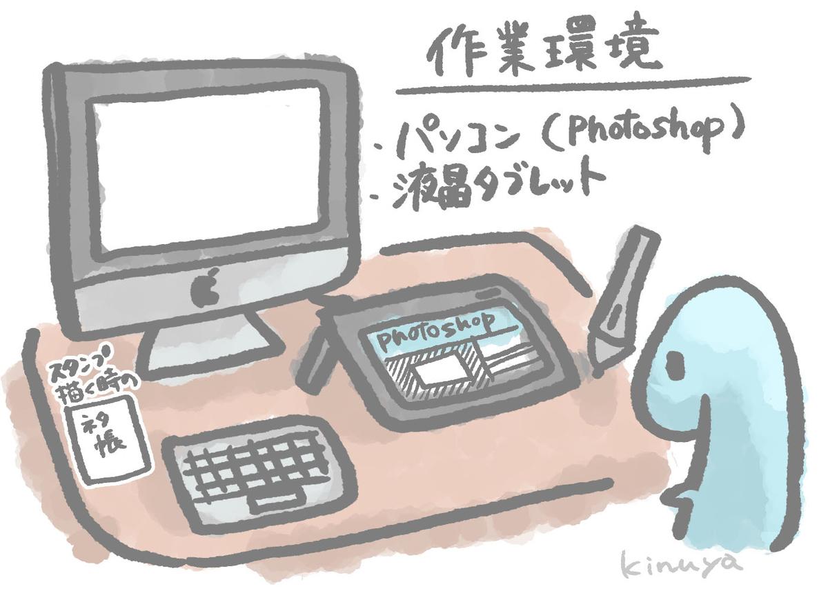 f:id:kinuyahiro:20200720233351j:plain