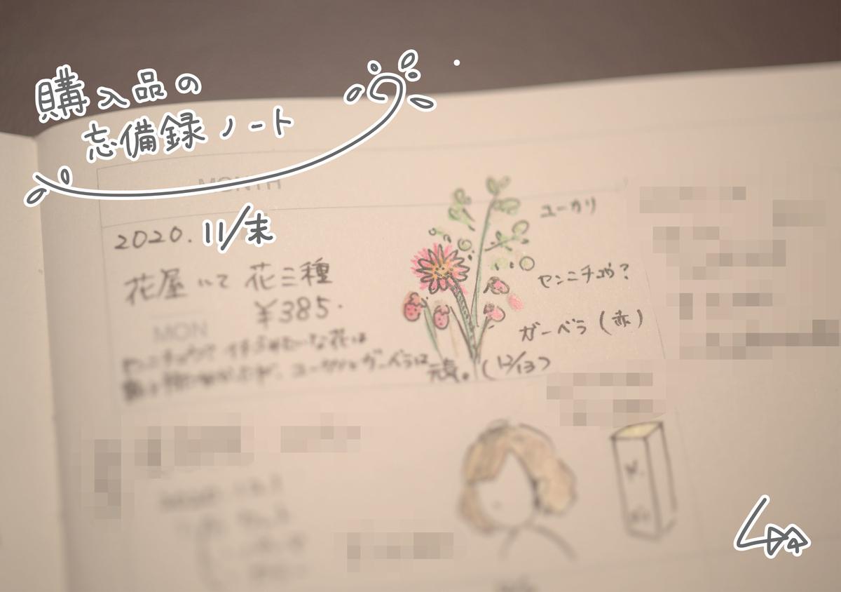 f:id:kinuyahiro:20201214212828j:plain
