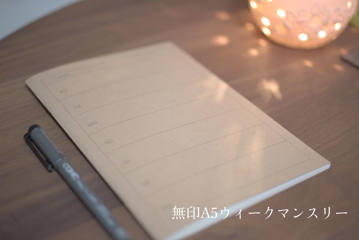 f:id:kinuyahiro:20201220225017j:plain