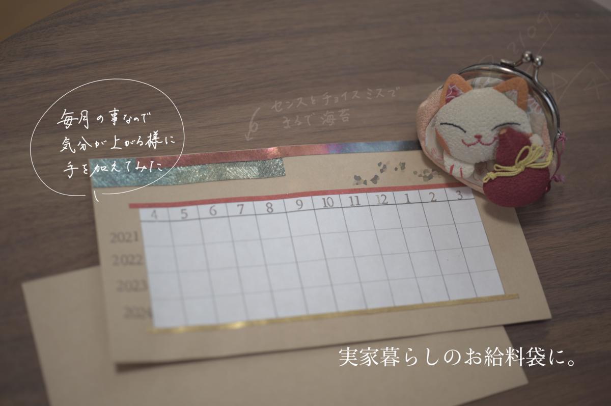 f:id:kinuyahiro:20210330230949p:plain