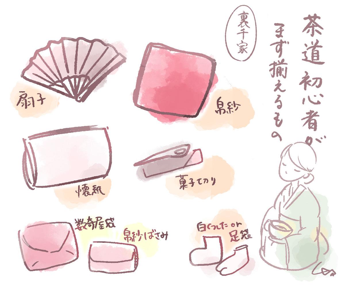 f:id:kinuyahiro:20210418122446j:plain