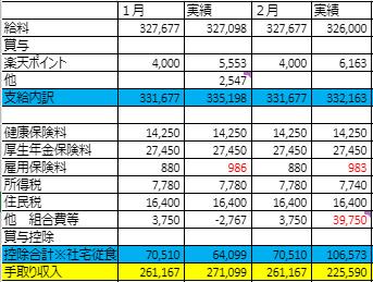 f:id:kinyokublog:20200321010543p:plain