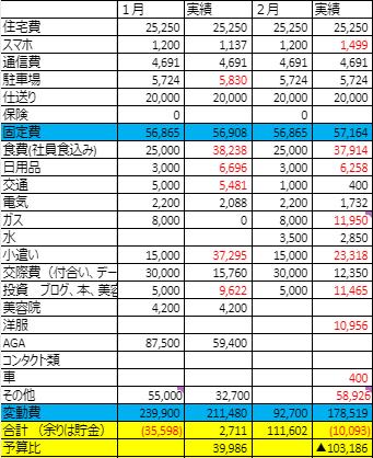 f:id:kinyokublog:20200321010555p:plain