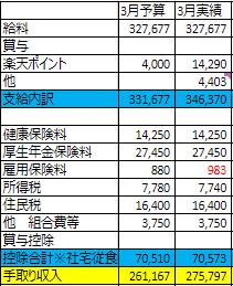 f:id:kinyokublog:20200325134419p:plain