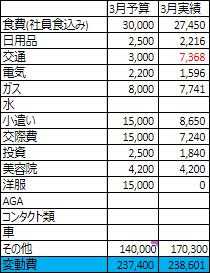 f:id:kinyokublog:20200325140216p:plain