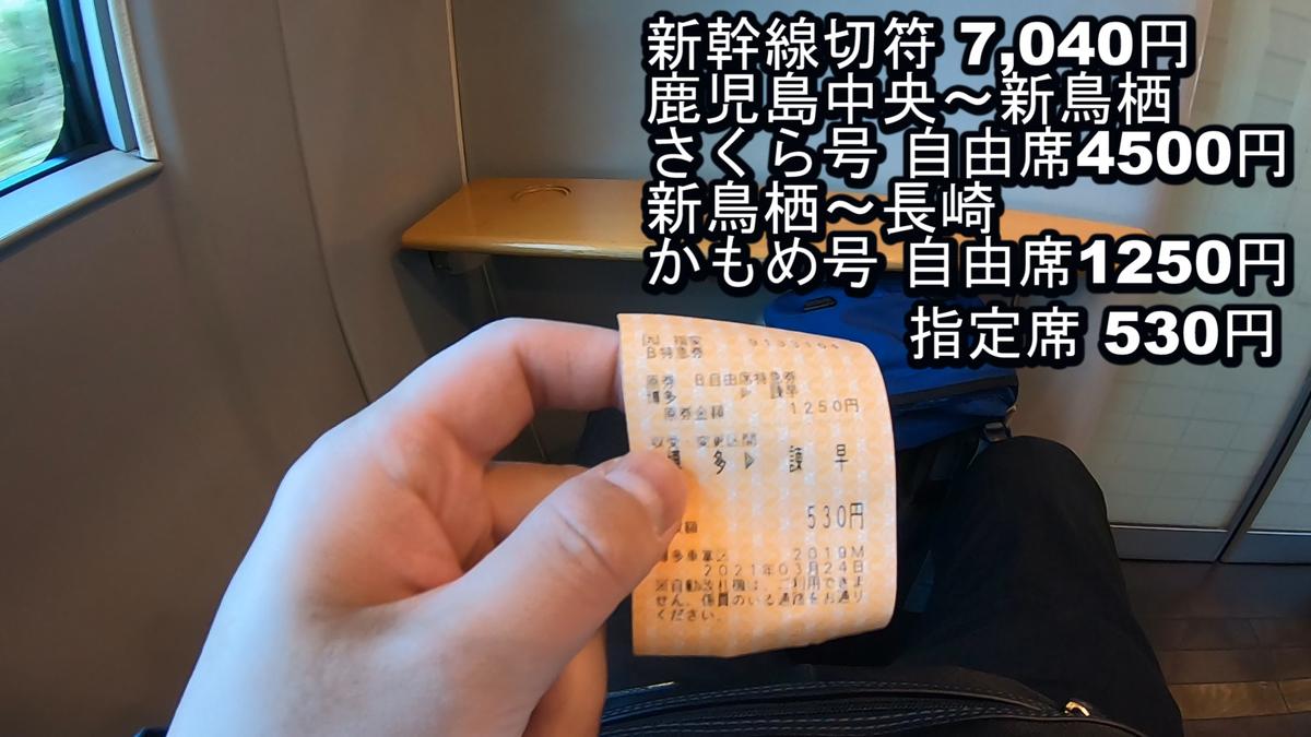 f:id:kiokutabi:20210421101950j:plain