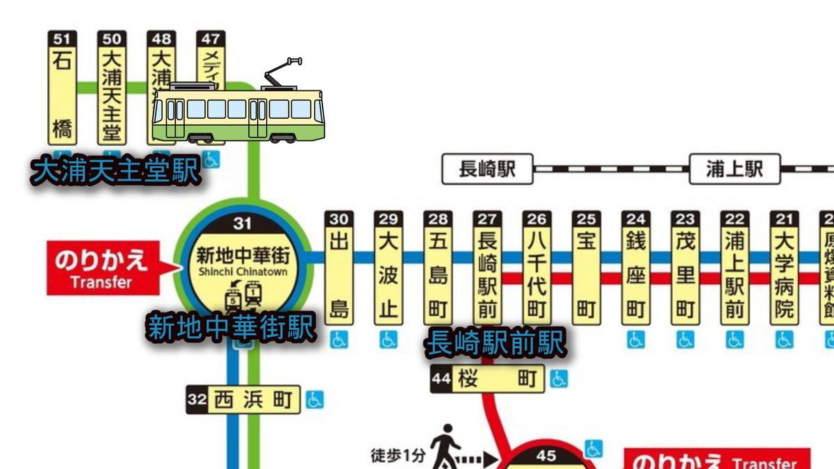 f:id:kiokutabi:20210507091637j:plain