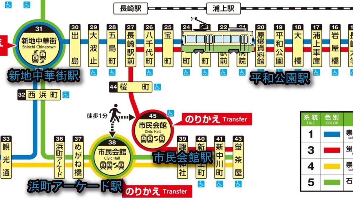 f:id:kiokutabi:20210507100044j:plain