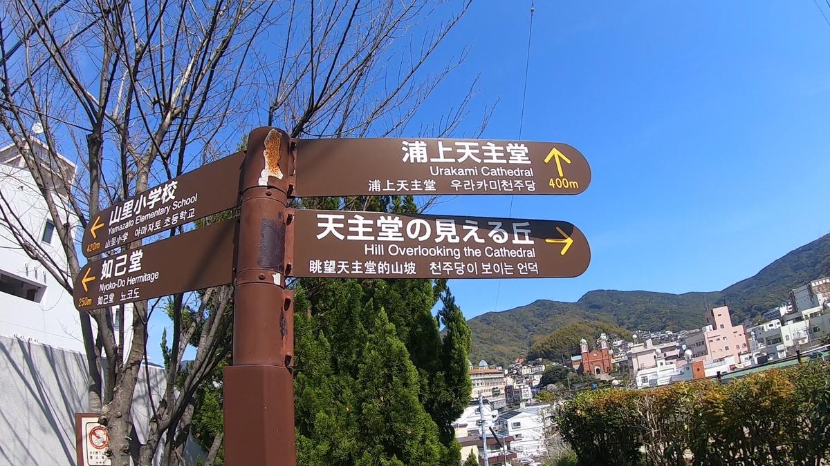f:id:kiokutabi:20210507100442j:plain