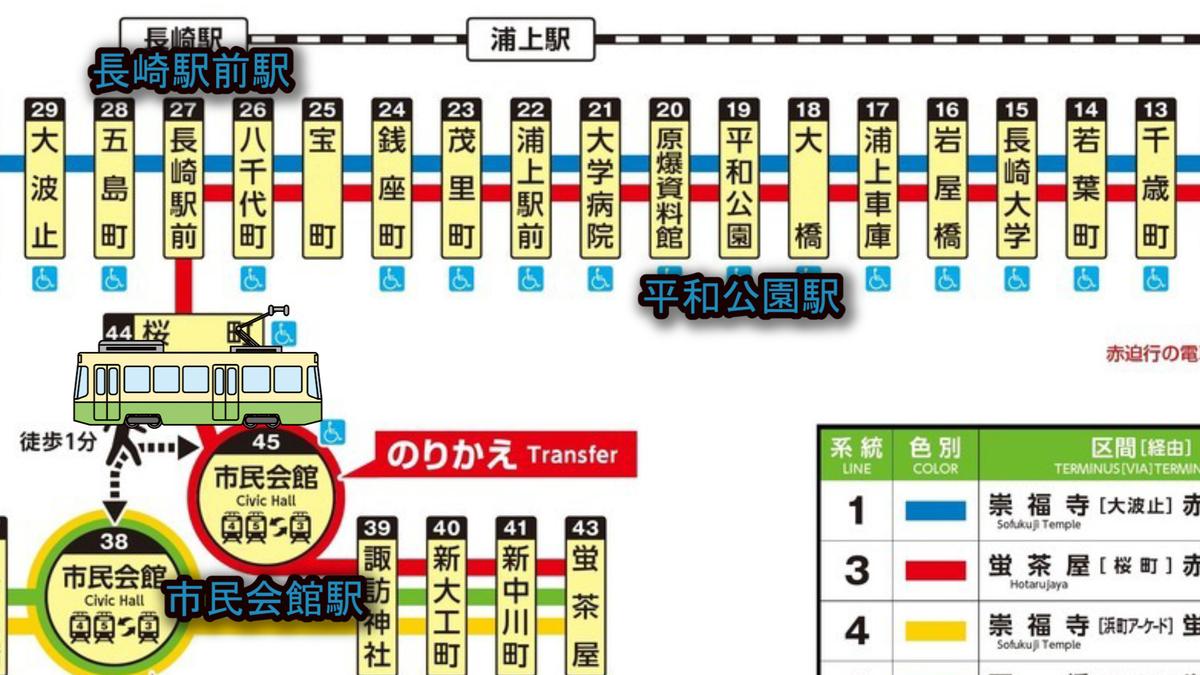 f:id:kiokutabi:20210507101633j:plain