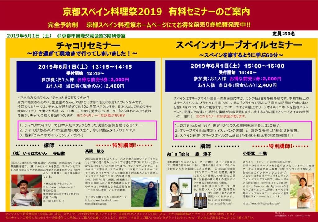 f:id:kiotoespana:20190522143659j:image