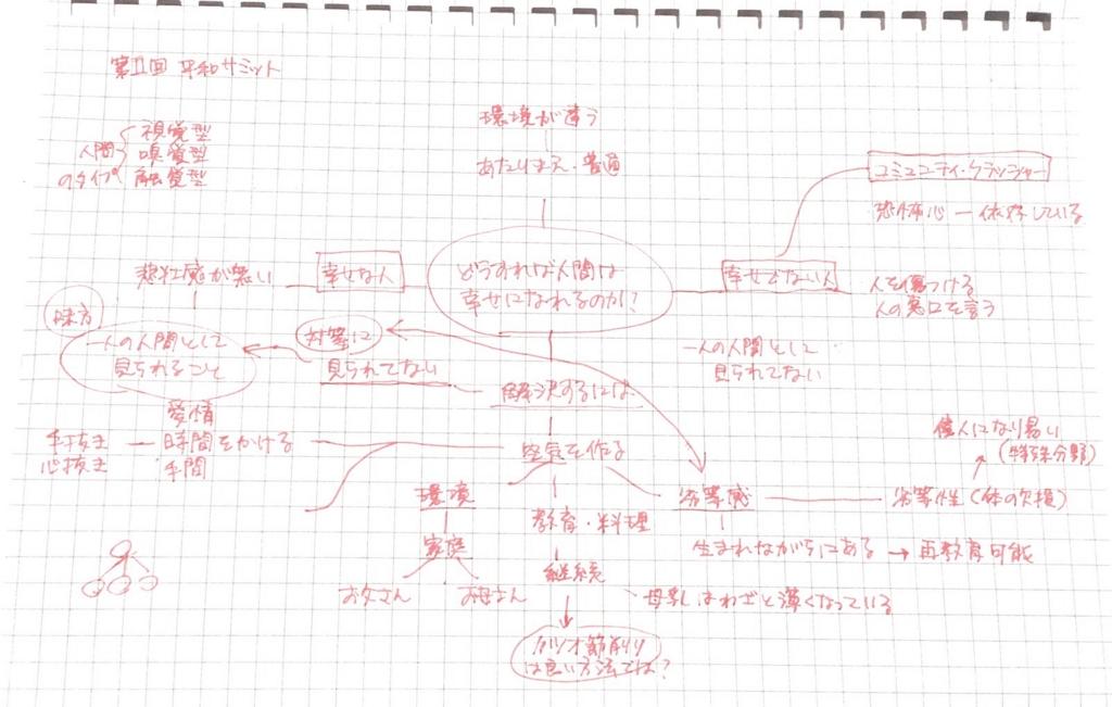 f:id:kirahika:20160705102027j:plain