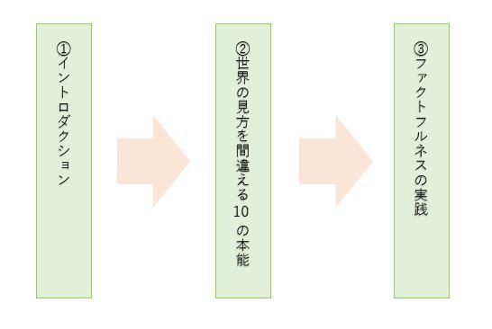 f:id:kirakira_rin:20190304225317j:plain