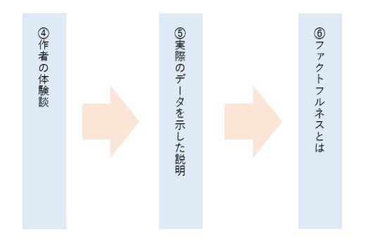 f:id:kirakira_rin:20190304225731j:plain