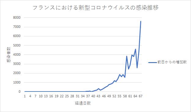 f:id:kirakira_rin:20200402195656p:plain