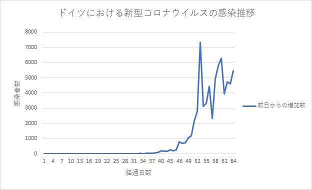 f:id:kirakira_rin:20200402200146p:plain