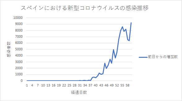 f:id:kirakira_rin:20200402200305p:plain