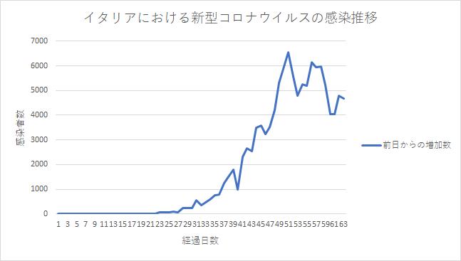 f:id:kirakira_rin:20200404085837p:plain