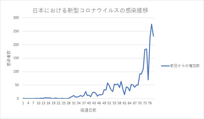 f:id:kirakira_rin:20200404090002p:plain