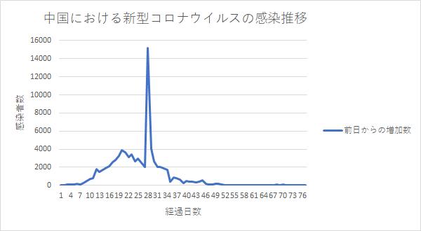 f:id:kirakira_rin:20200404090231p:plain