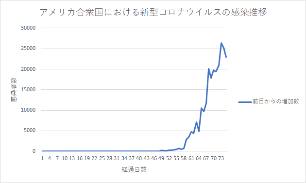 f:id:kirakira_rin:20200404090501p:plain