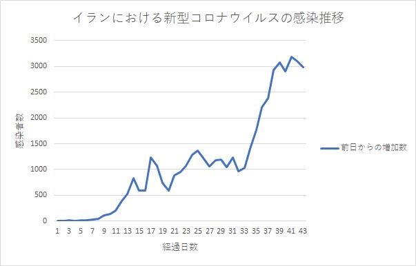 f:id:kirakira_rin:20200404090751p:plain