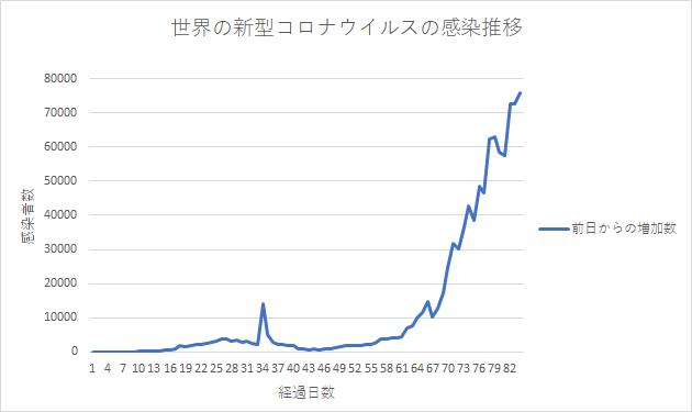 f:id:kirakira_rin:20200404091454p:plain