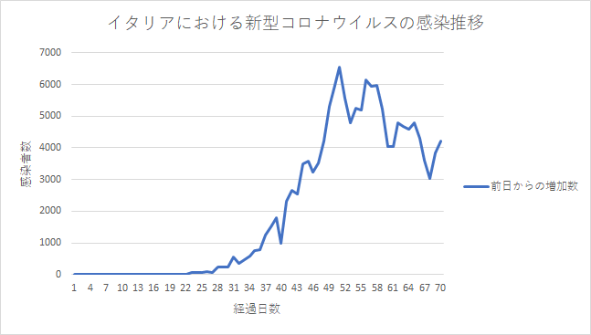 f:id:kirakira_rin:20200411081018p:plain