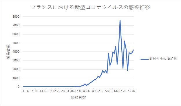 f:id:kirakira_rin:20200411081309p:plain