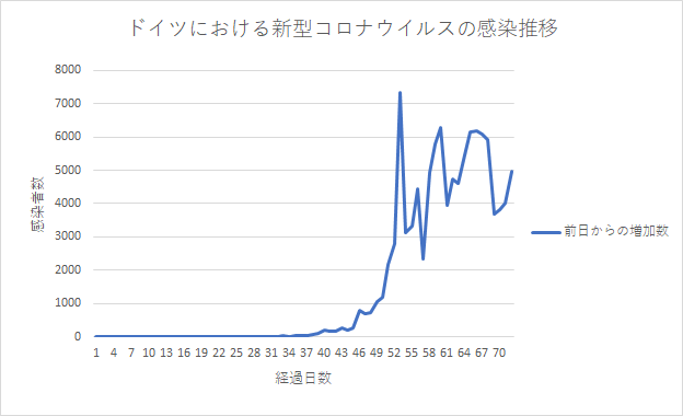 f:id:kirakira_rin:20200411081715p:plain