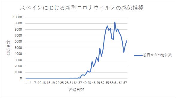 f:id:kirakira_rin:20200411082049p:plain