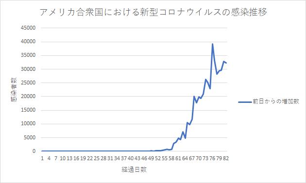 f:id:kirakira_rin:20200411082319p:plain