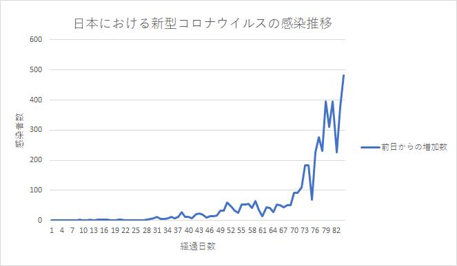 f:id:kirakira_rin:20200411082830p:plain